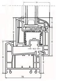 Rehau Euro Design 3
